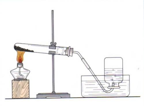 4、收集方法:-初中化学知识点 第二单元我们周围的空气
